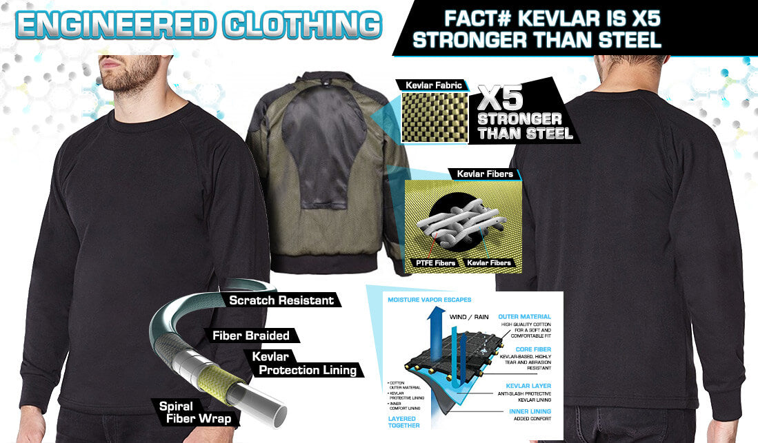 Titan Depot Black Long sleeved T-shirts lined with Anti-Slash DUPONT ™ KEVLAR ® FIBRE diagram
