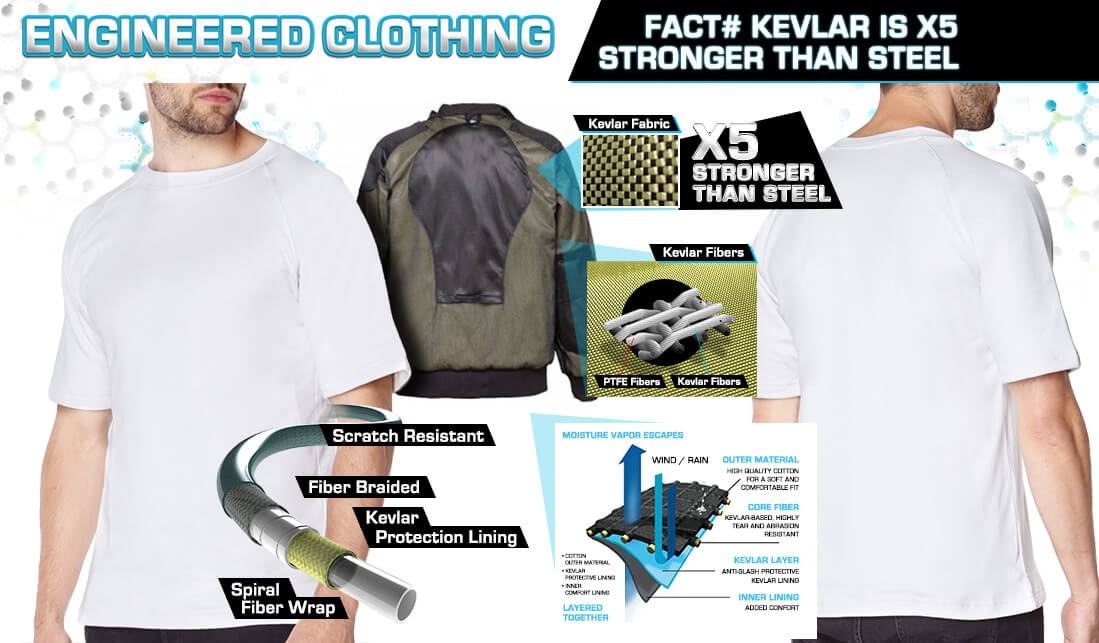 Titan Depot white Short Sleeved T-shirts Lined with Anti-Slash KEVLAR® Protection diagram