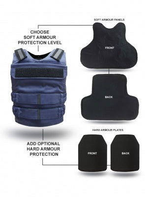 Covert Tactical Body Armour NIJ II (2)