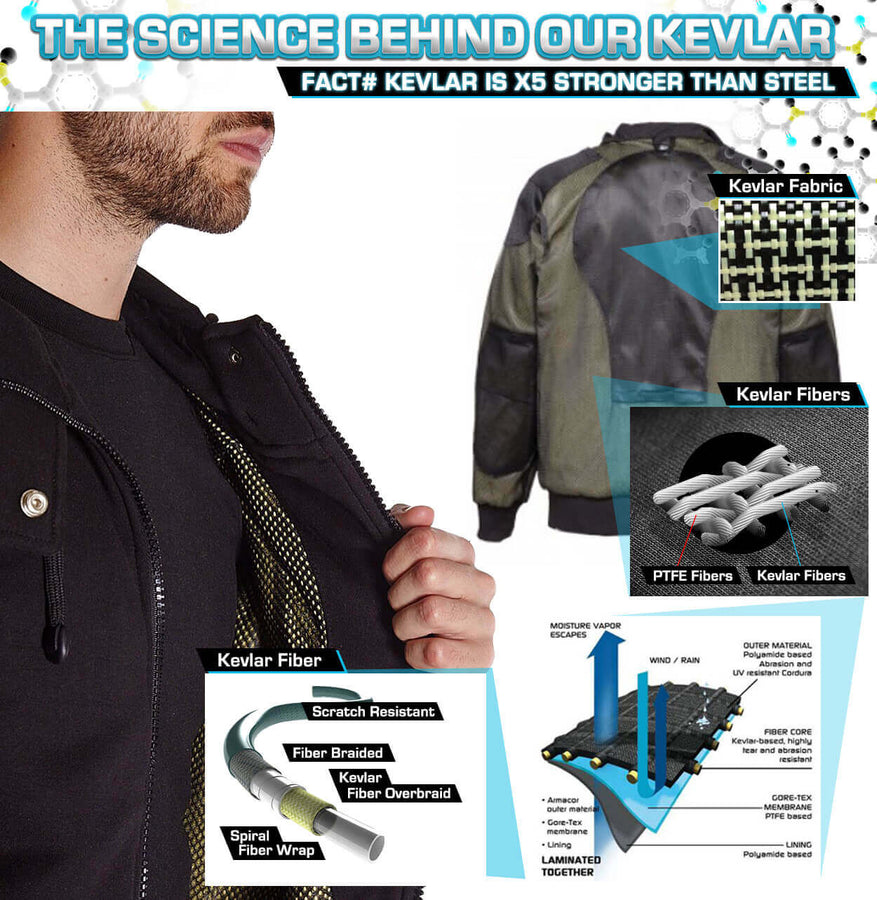 Titan Depot Black Anti-Slash Hooded Top Lined With Dupont ™ Kevlar ® Lining the science diagram