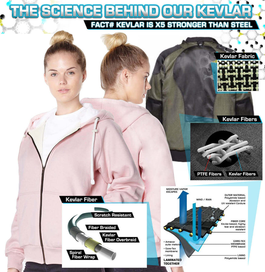 Ladies Pink Anti-Slash Hooded Top Lined with Dupont ™ Kevlar ® Fibre diagram