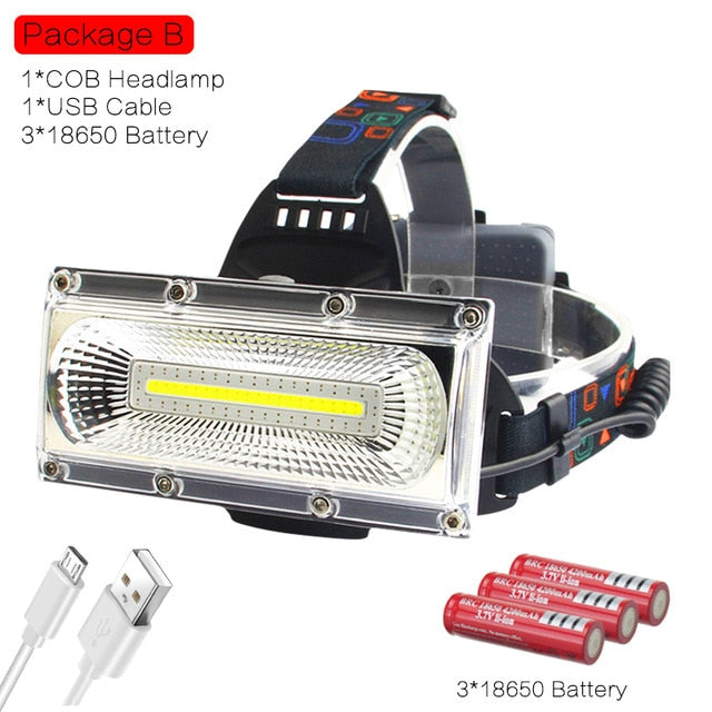 60000lm Power Rechargeable Headlight