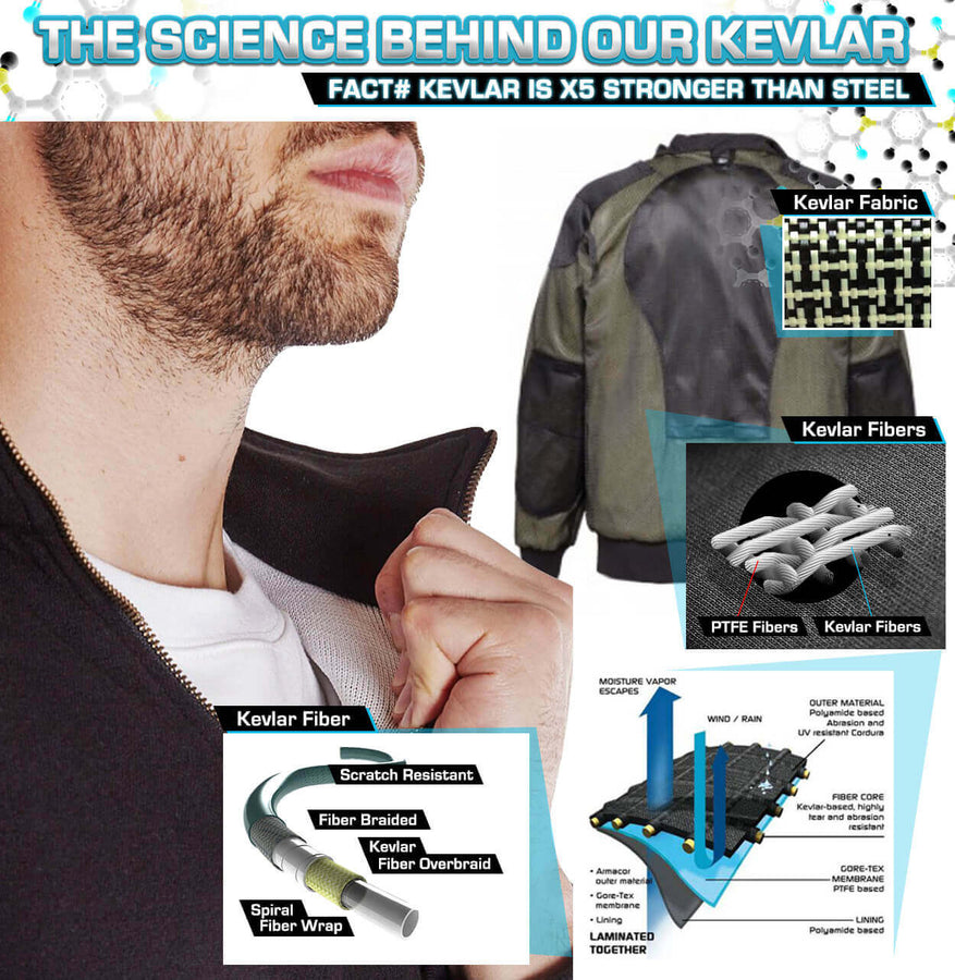 Spectra Zip Up Kevlar Lined Sweater diagram