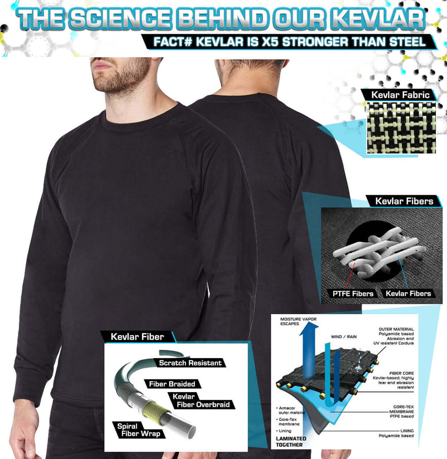 Titan Depot BLACK ANTI-SLASH LONG SLEEVED T-SHIRTS LINED WITH DUPONT ™ KEVLAR ® FIBRE Diagram