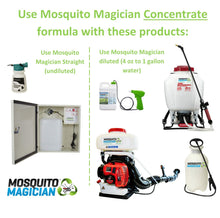 Mosquito Magician Natural Mosquito Killer & Repellent Concentrate 1 Gallon - myorganicals
