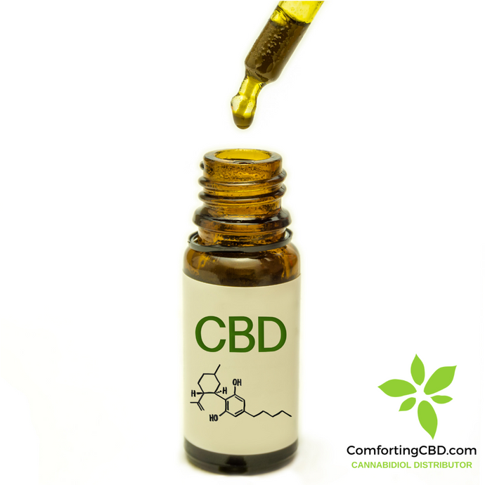 How much CBD should I take to help me with my anxiety?