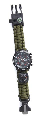 Survival Watch - OGT
