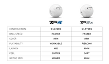 Load image into Gallery viewer, TaylorMade TP5x Golf Balls Dozen