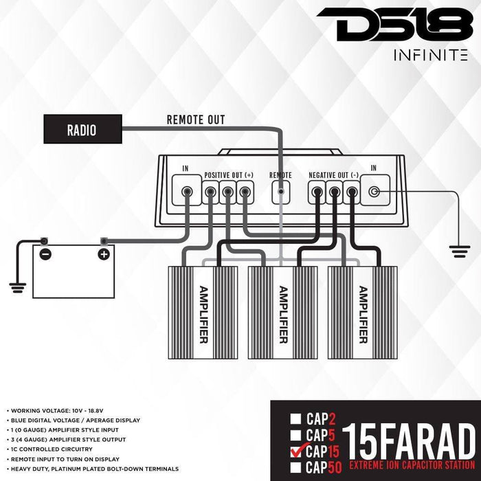 INFINITE 15 FARAD EXTREME ION CAPACITOR STATION WITH DIGITAL VOLTAGE/AMPERAGE DISPLAY