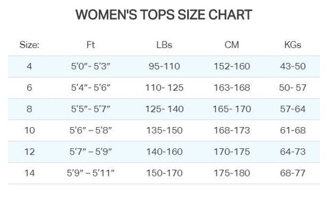 Miriam wetsuit size guide