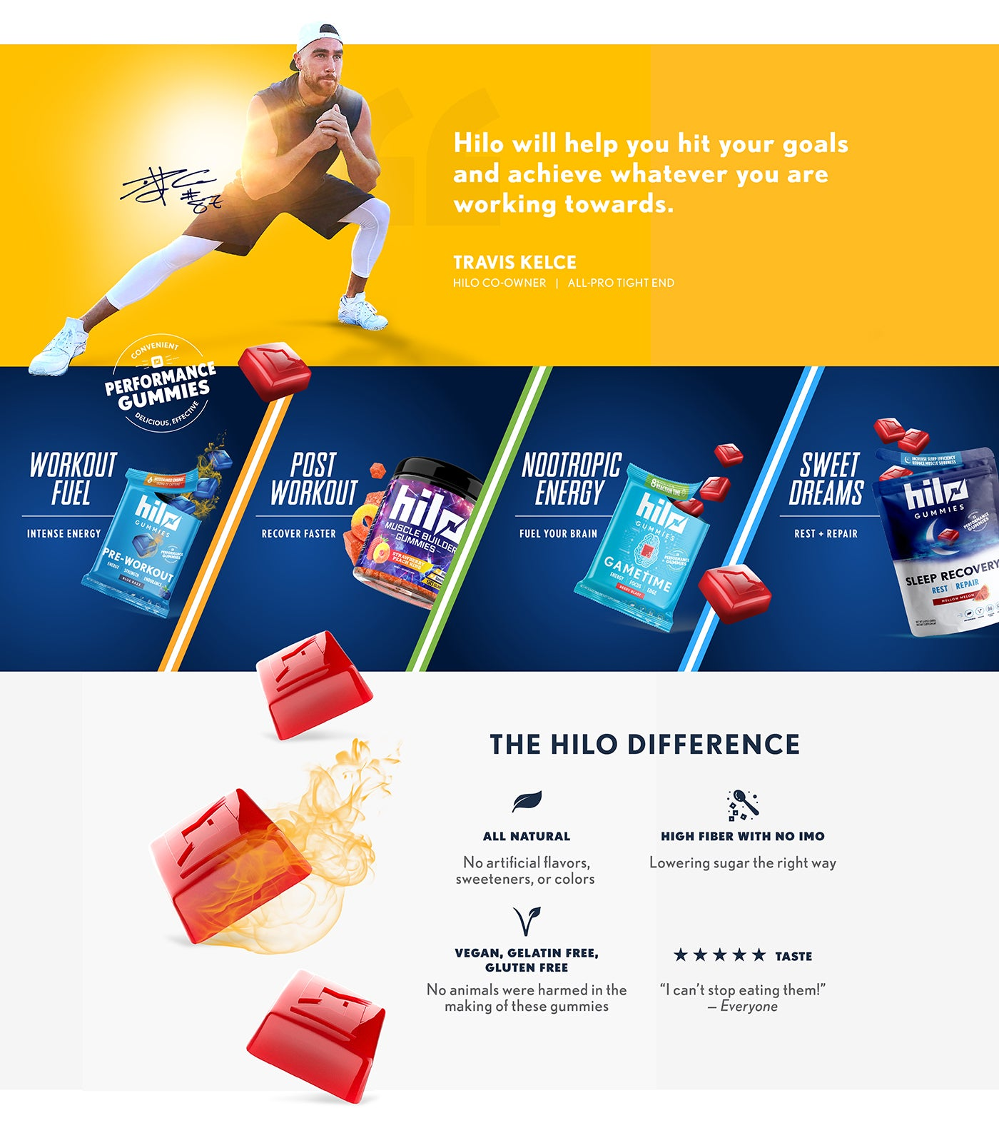 Hilo nutrition homepage info graphic
