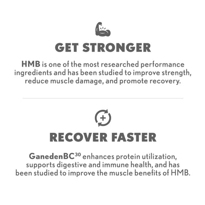 Muscle Recovery Gummies - Hilo Nutrition