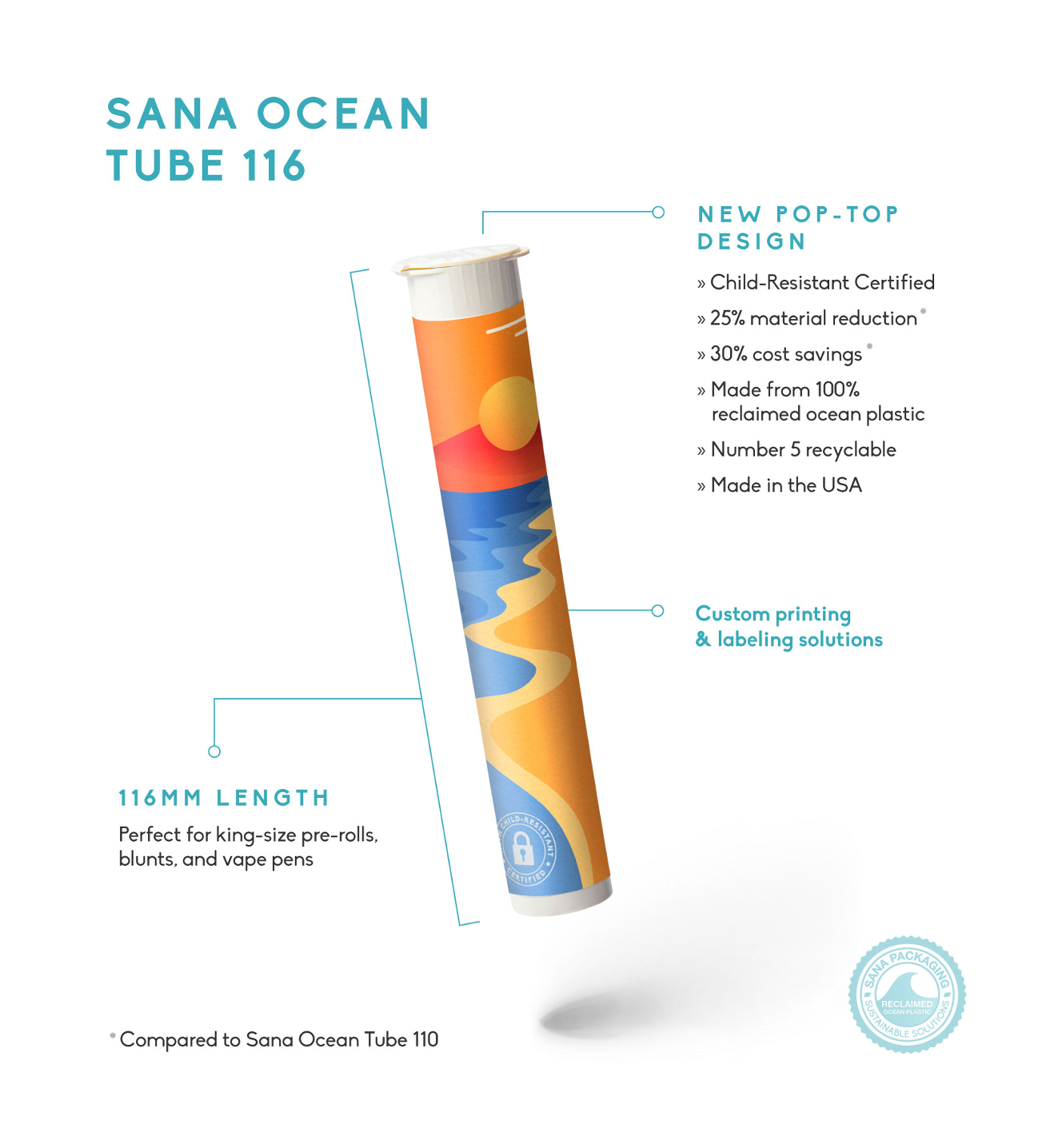 Sustainable Pre-Roll Tube