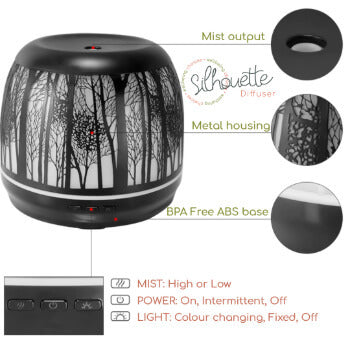 Silhouette 500ml Aroma Diffuser at Wellbeing Choices guide to buttons and features
