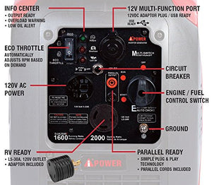 A-iPower 2,000-Watt Gasoline Powered Inverter Generator
