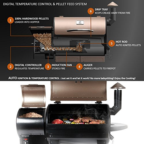 Z Grills ZPG-550B Wood Pellet Grill and Smoker 7 in 1 BBQ Auto Temperature Control, 550 sq inch, Black