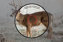 Load image into Gallery viewer, LUMIX SPEEDRING™ 1.5-5 X 32 IR-E Crossbow Scope