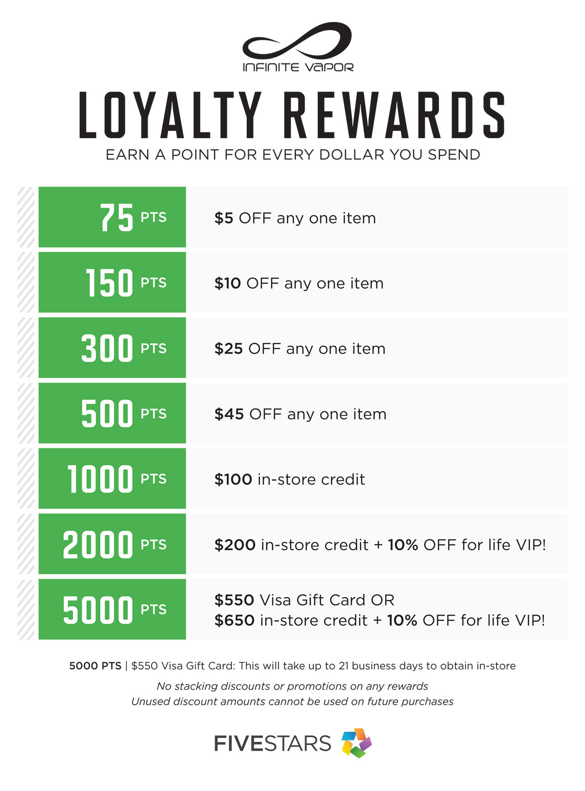 FiveStar Loyalty Rewards Infinite Vapor