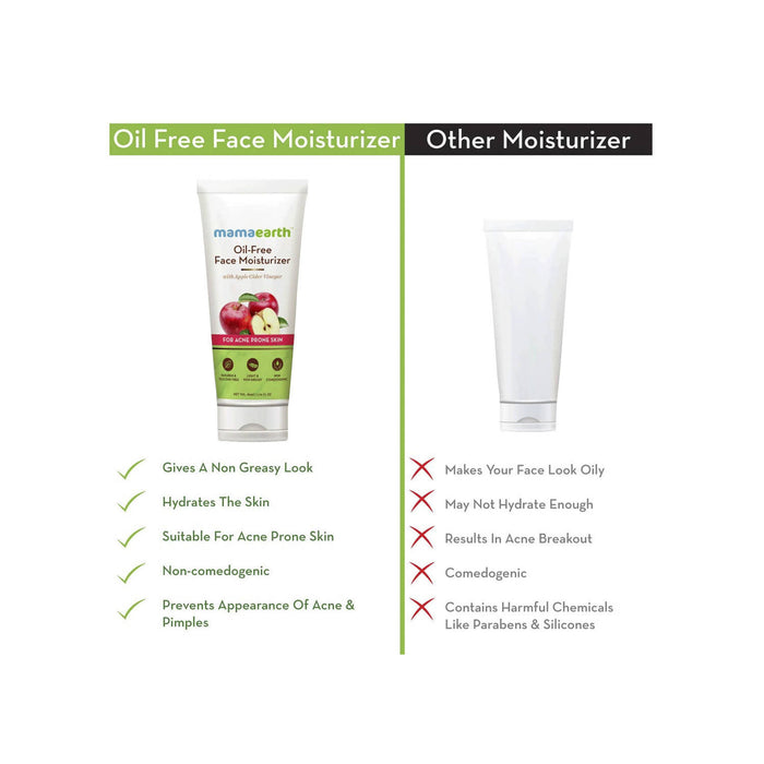 Mamaearth Oil Free Face Moisturizer For Acne Prone Skin - 80ml
