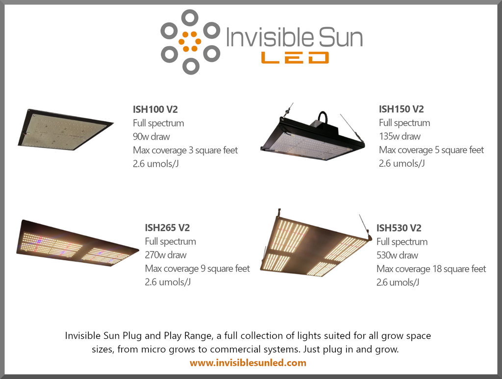 Plug and Grow with Invisible Sun LED