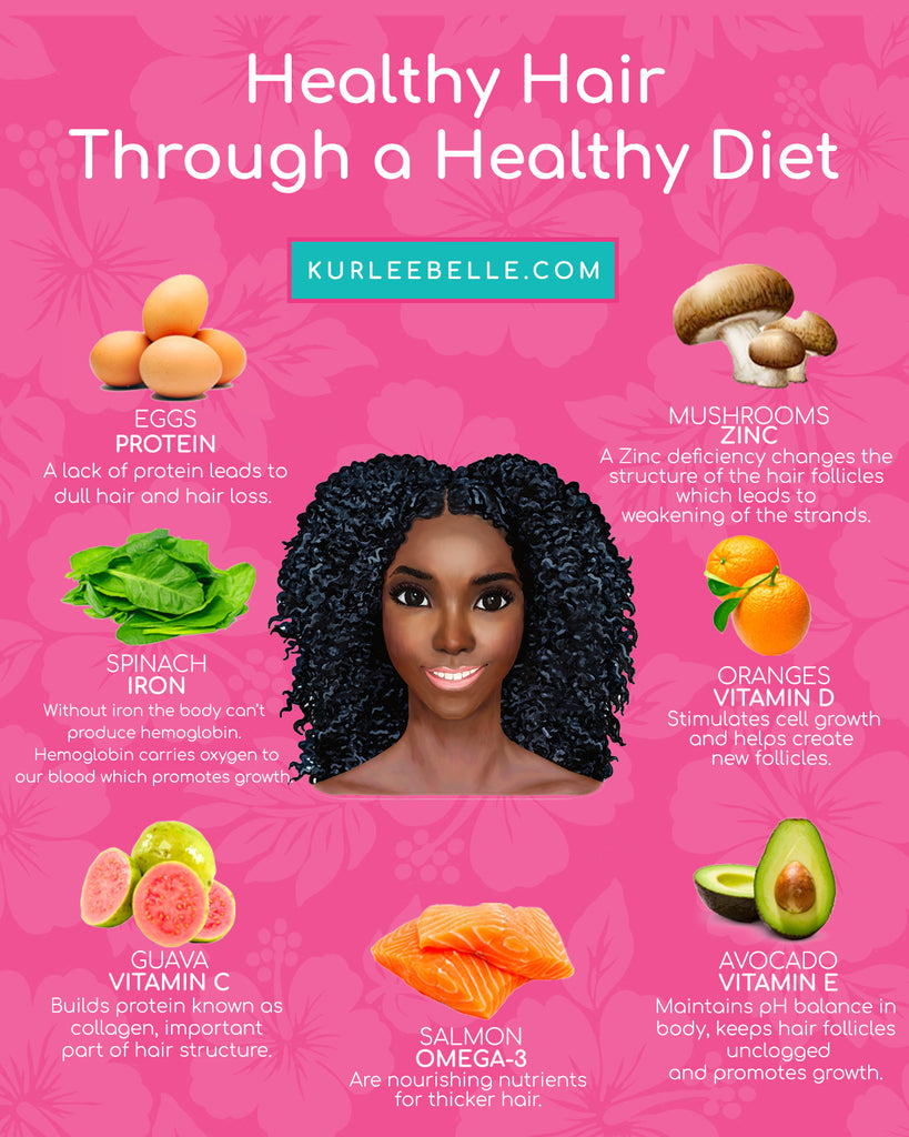 Here's How To Eat Your Way to Healthy Hair