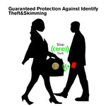 Anti Theft RFID Card Protector (12 Credit Card Holders & 4 Passport Protectors)