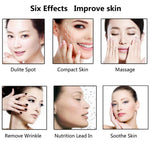 Anti-Aging Ionic Skin Tightener Device