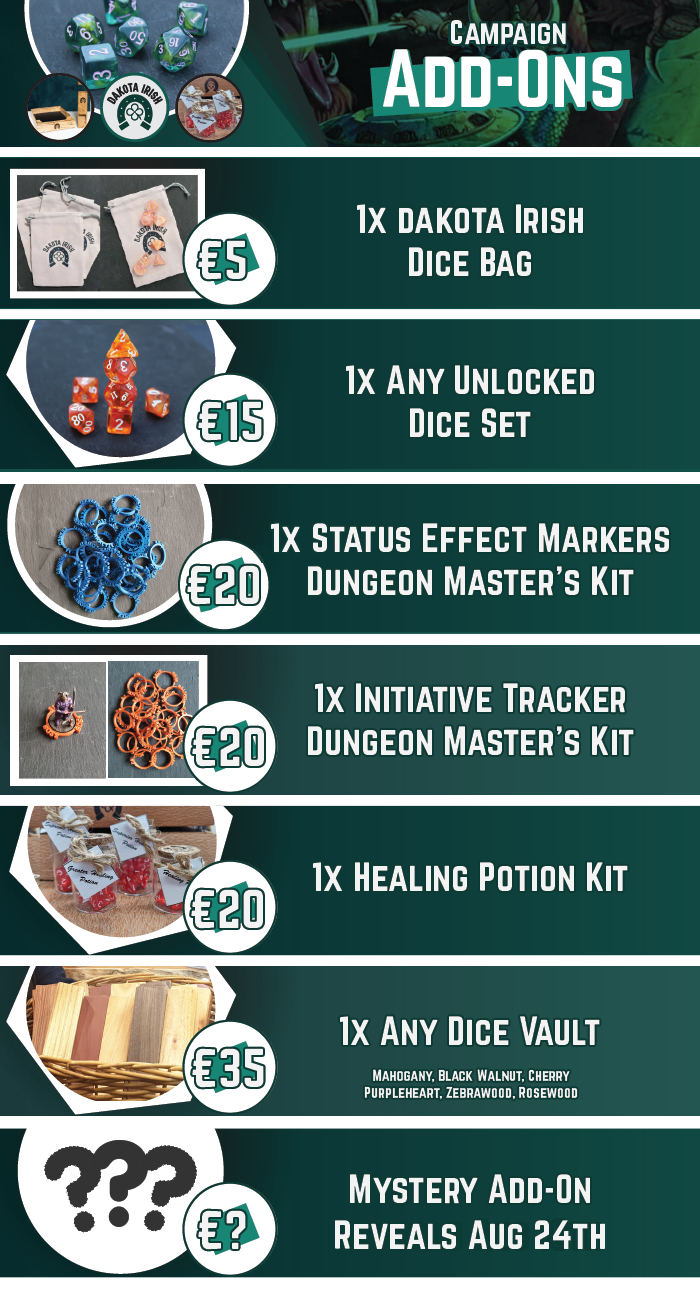 Dragon's Breath Kickstarter Campaign – Dakota Irish