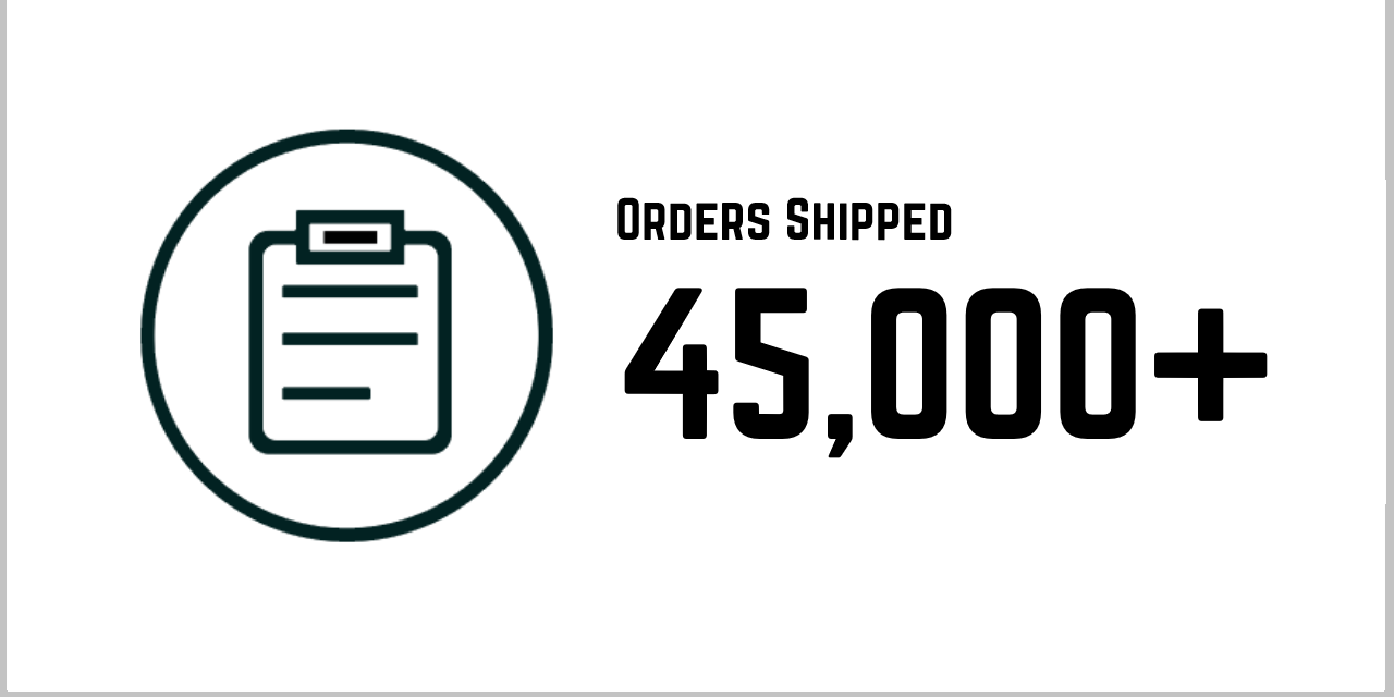Orders shipped