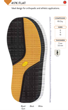 Load image into Gallery viewer, Birkenstock Sole and Footbed Replacement