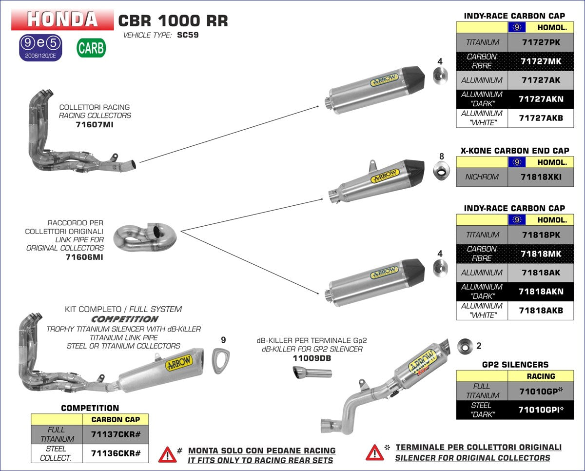 Arrow Competition Exhaust Systems - Honda - Race and Trackday Parts