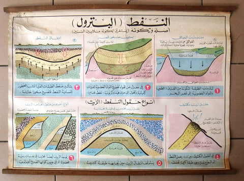 النفط اصله وتكوينه Petroleum Educational Arabic Original Lebanese Poster 1969