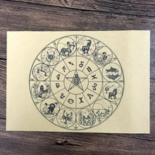 Retro Zodiac Astrological Calendar Poster