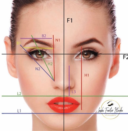 Brow Mapping For Symmetry