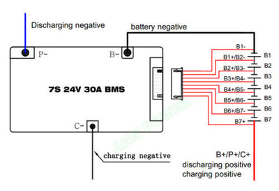 7S 24V 30A BMS Lithium-ion battery ANN BMS Balanced