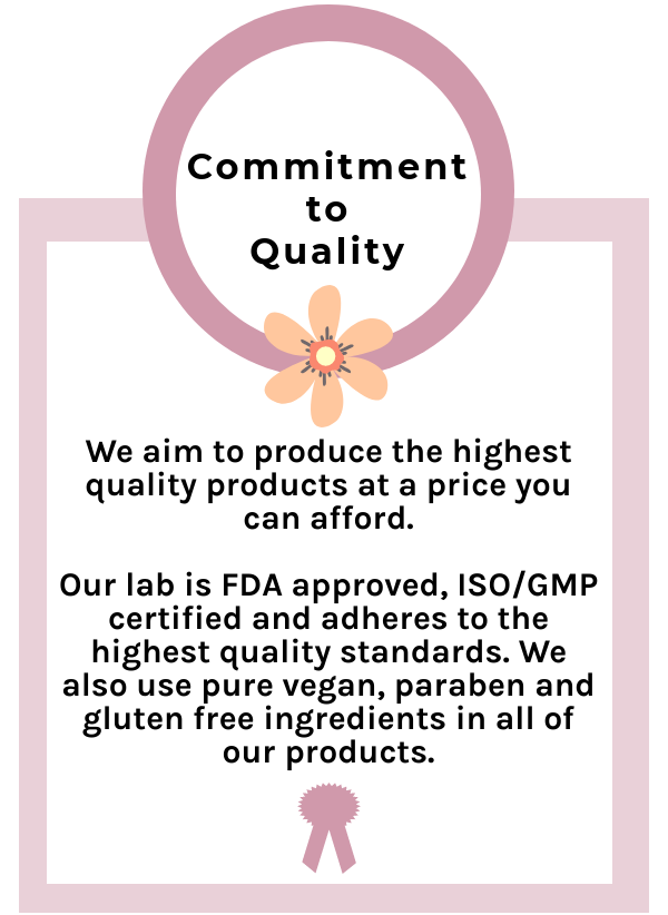 We aim to produce the highest quality products at a price you can afford. Our lab is FDA approved, ISO/GMP certified and adheres to the highest quality standards. We also use pure vegan, paraben and gluten free ingredients in all of our products.