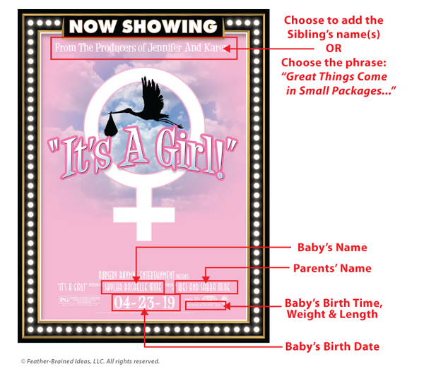 It's a girl, birth announcement, poster print, canvas print, instructions for personalization.