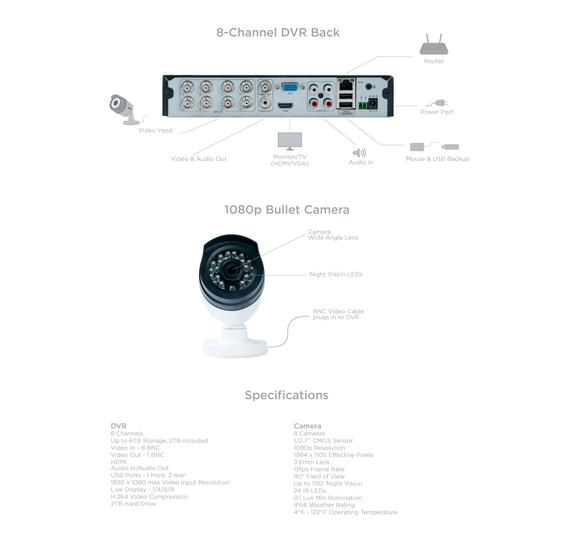 6 wired security system 8 channel 8 cam G6880D2 cloud cameras uniden