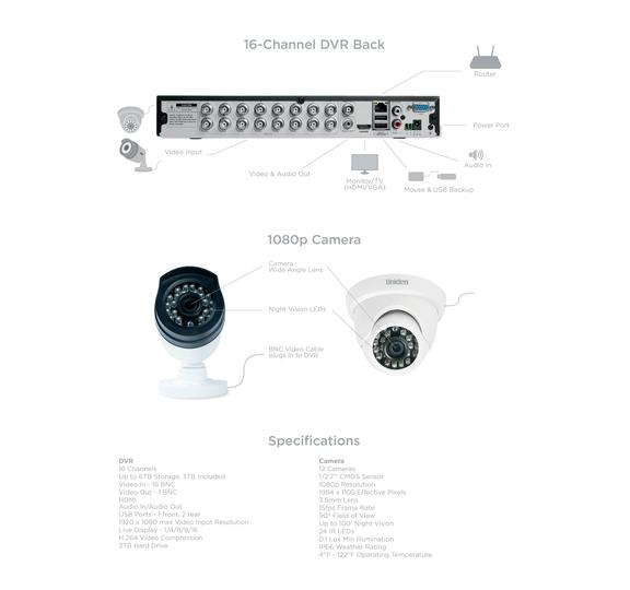 7 16 channel 12 cam 1080P wired security system with night vision G71684D3 security systems uniden