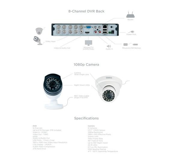 8 wired 1080P 6 camera G7842D2 security system uniden