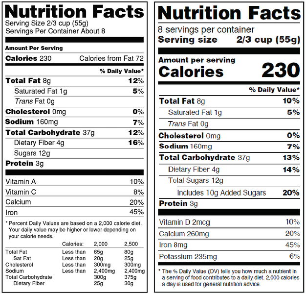 5 ways to read nutrition labels like a PRO