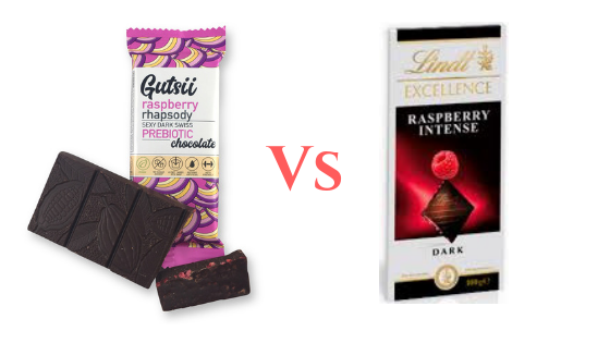 Gutsii Raspberry Dark Chocolate COMPARISON Lindt Excellence Raspberry