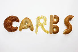 Net carbs - WTF are net carbs??!!!!