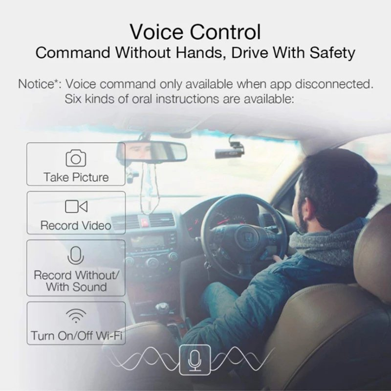 Night Vision Dashboard Camera