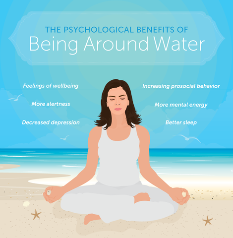 psychological benefits of being around water