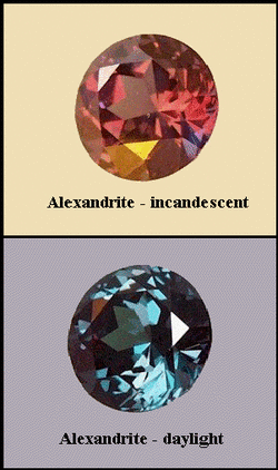 Gemstone of the Month - Alexandrite