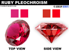 Two Rubies showing pleochroism or two colours of refracted light from the gemstone