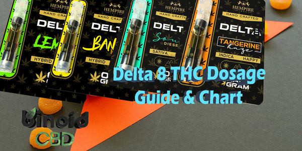 Delta 8 THC Dosage Guide Chart Vape Cartridges Gummies Tinctures