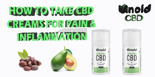 How To Take CBD Creams For Pain & Inflammation