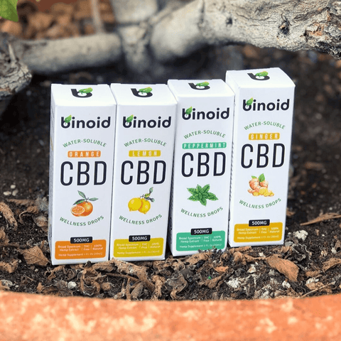 How to take Water Soluble CBD under tongue
